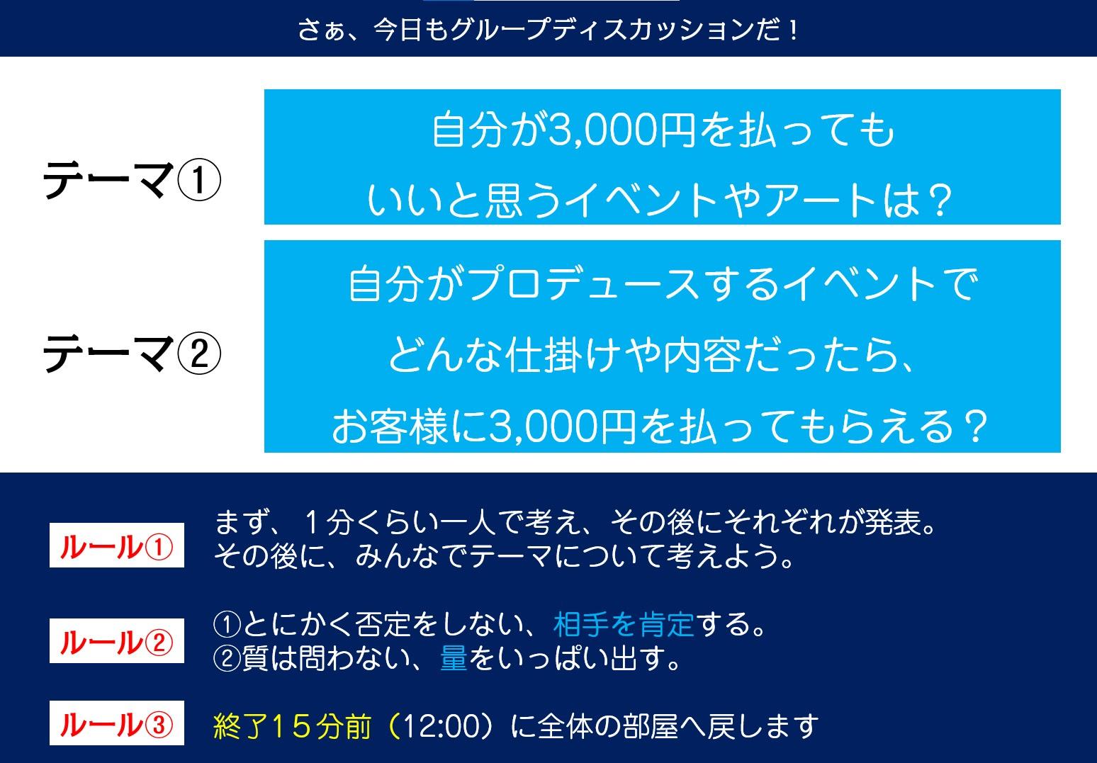 近畿大学文芸学部でのオンライン講義