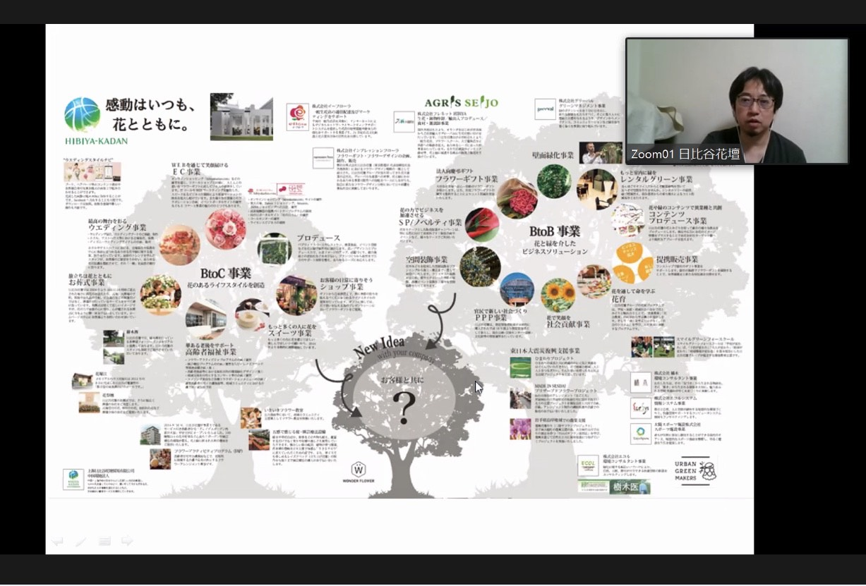 近畿大学の前期最終授業は、日比谷花壇さんをゲストに