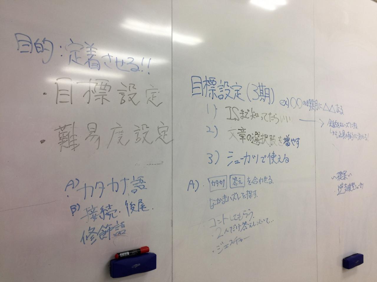 講義:京都産業大学 コーオプ教育 4年生の授業がはじまりました